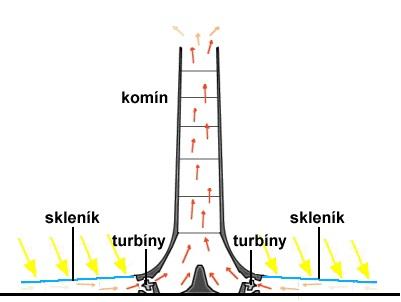 Slnečná energia - nekonečný zdroj tepla a svetla - Enviroakt v ... 98935622d46